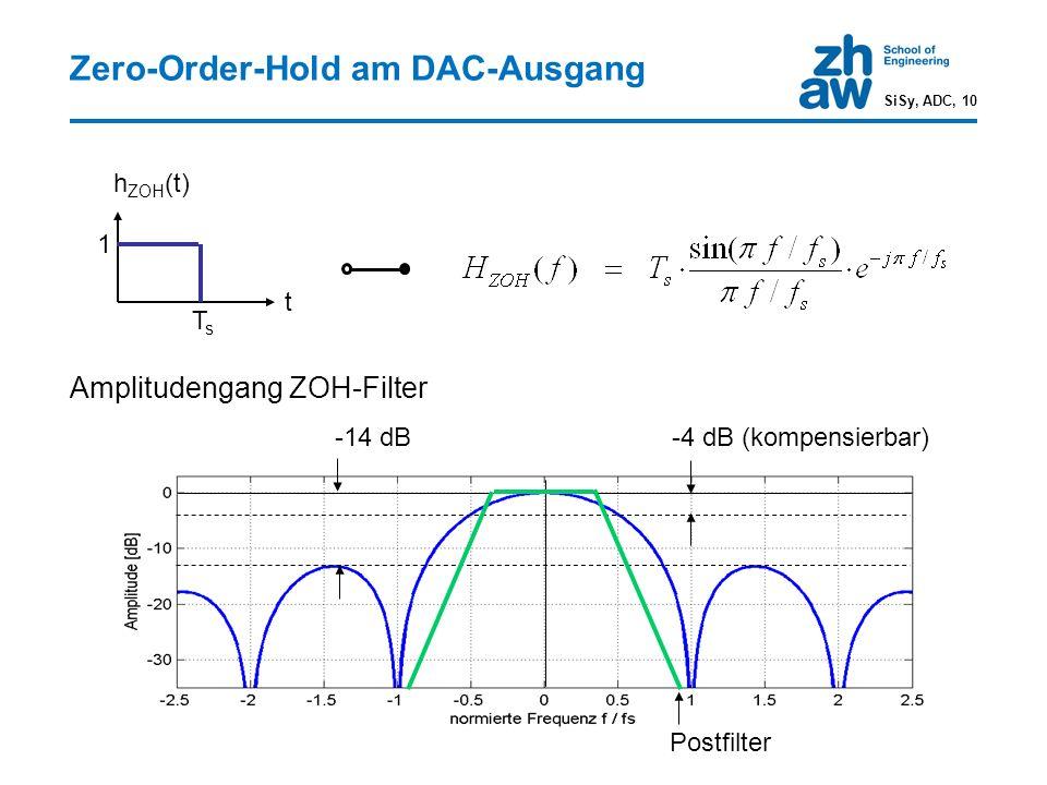 Zero-Order-Hold am DAC-Ausgang t h ZOH (t) -4 dB (kompensierbar) -14 dB Amplitudengang ZOH-Filter Postfilter TsTs 1 SiSy, ADC, 10