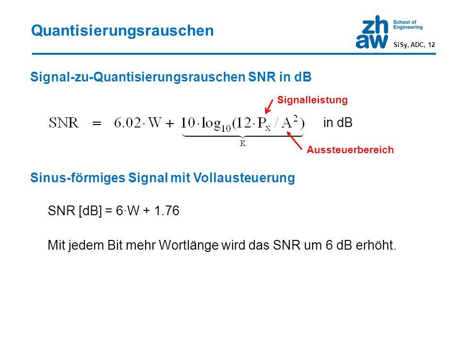 Quantisierungsrauschen SiSy, ADC, 12 Signal-zu-Quantisierungsrauschen SNR in dB in dB Signalleistung Aussteuerbereich Sinus-förmiges Signal mit Vollau