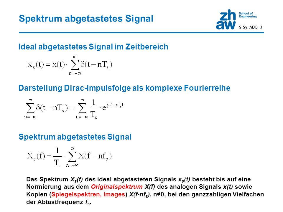 SiSy, ADC, 14 Beispiel einer DAC-Anwendung Lookup-Tabelle mit N Werten einer Sinus-Periode Phase[n] = (Phase[n-1] + M) mod N (Phase entspricht Adresse) t 0 T s =1/f s TP f 0 = M·f s /N fsfs DAC (ZOH) t 0 T s =1/f s t T0T0 Fall M=2 Direkte, Digitale Synthese (DDS)
