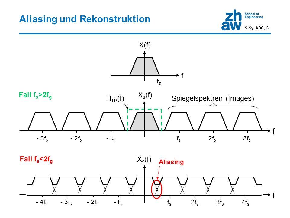 "Digitalisierungssystem Anti-Aliasing- Filter H(f) Post-Filter* ZOH- Kompensation* ADC ""DSP DAC mit ZOH* fsfs fsfs f g < f s /2 * Komponenten Rekonstruktionsfilter f IH(f)I f s /2 Durchlass- bereich Übergangs- bereich Sperr- bereich DR fsfs f s -f g fgfg SiSy, ADC, 7"