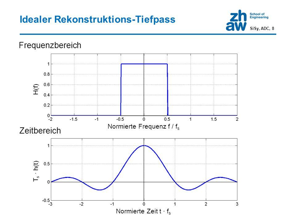Ideale Rekonstruktion (Zeitbereich) ideal abgetastetes Signal x s (t) idealer TP rekonstruiertes Signal x(t) t TsTs x(T s ) x(t) = cos(2π(f s /16)t) f g =f s /2 Interpolationsfunktionen SiSy, ADC, 9