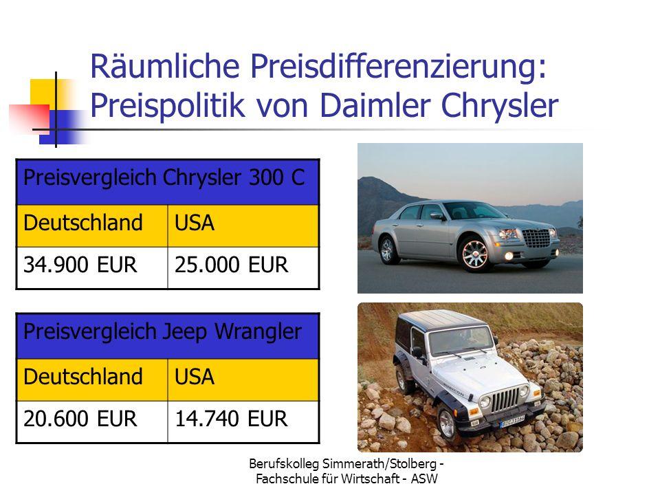 Berufskolleg Simmerath/Stolberg - Fachschule für Wirtschaft - ASW Räumliche Preisdifferenzierung: Preispolitik von Daimler Chrysler Preisvergleich Chrysler 300 C DeutschlandUSA 34.900 EUR25.000 EUR Preisvergleich Jeep Wrangler DeutschlandUSA 20.600 EUR14.740 EUR