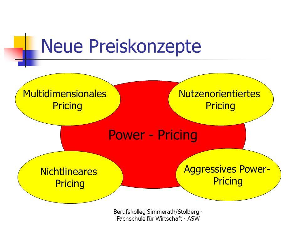 Berufskolleg Simmerath/Stolberg - Fachschule für Wirtschaft - ASW Neue Preiskonzepte Power - Pricing Nutzenorientiertes Pricing Multidimensionales Pricing Nichtlineares Pricing Aggressives Power- Pricing