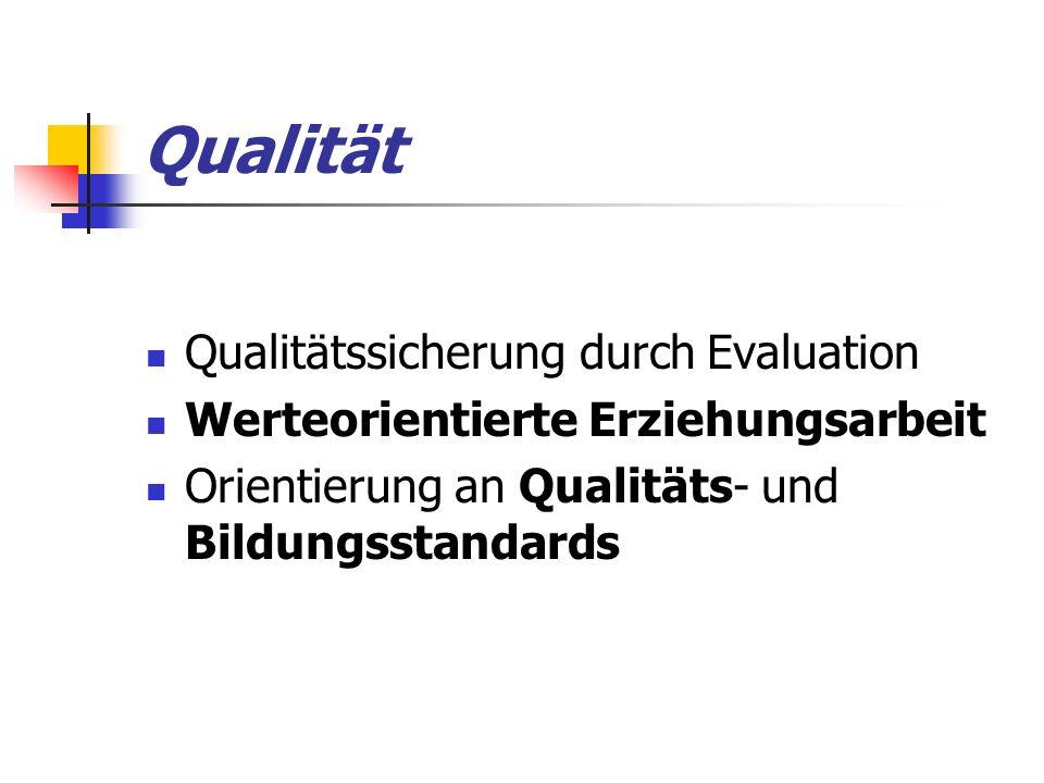 Qualität Qualitätssicherung durch Evaluation Werteorientierte Erziehungsarbeit Orientierung an Qualitäts- und Bildungsstandards