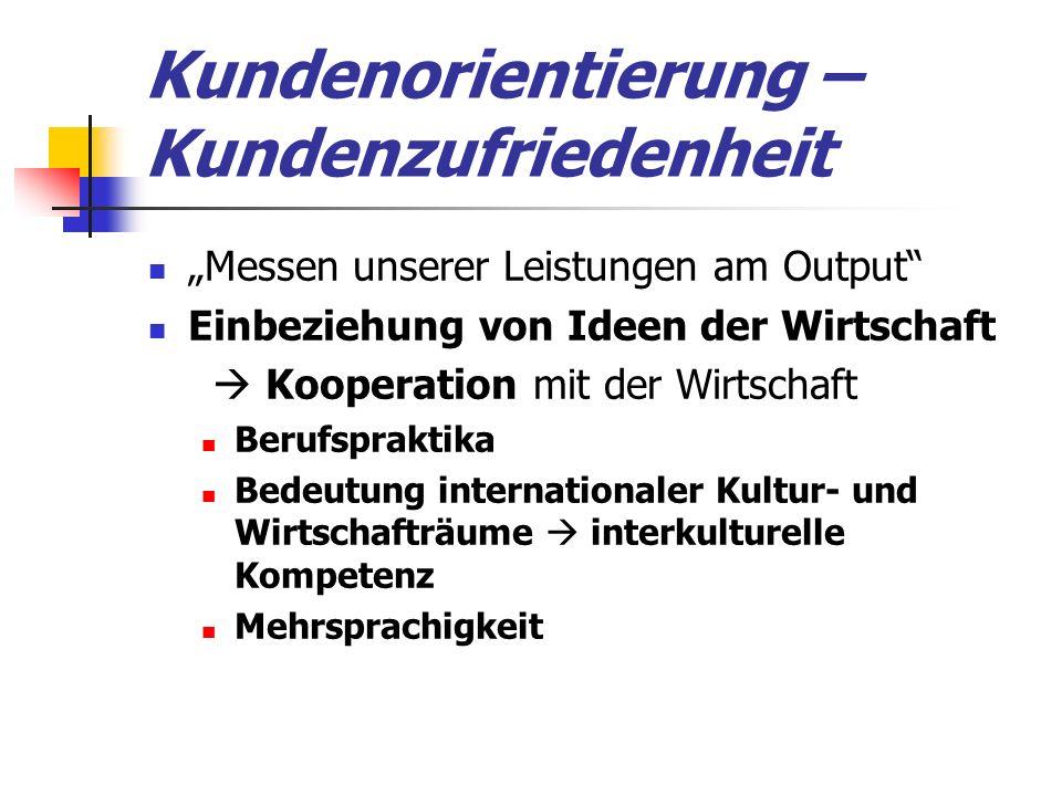 """Kundenorientierung – Kundenzufriedenheit """"Messen unserer Leistungen am Output Einbeziehung von Ideen der Wirtschaft  Kooperation mit der Wirtschaft Berufspraktika Bedeutung internationaler Kultur- und Wirtschafträume  interkulturelle Kompetenz Mehrsprachigkeit"""