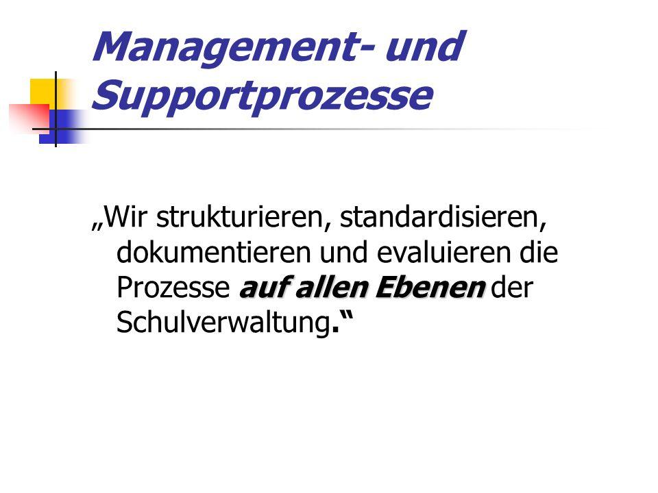 """Management- und Supportprozesse """"Wir strukturieren, standardisieren, dokumentieren und evaluieren die Prozesse auf allen Ebenen Ebenen der Schulverwaltung."""