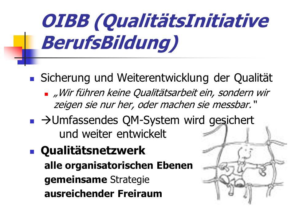 """OIBB (QualitätsInitiative BerufsBildung) Sicherung und Weiterentwicklung der Qualität """"Wir führen keine Qualitätsarbeit ein, sondern wir zeigen sie nur her, oder machen sie messbar.  Umfassendes QM-System wird gesichert und weiter entwickelt Qualitätsnetzwerk alle organisatorischen Ebenen gemeinsame Strategie ausreichender Freiraum"""