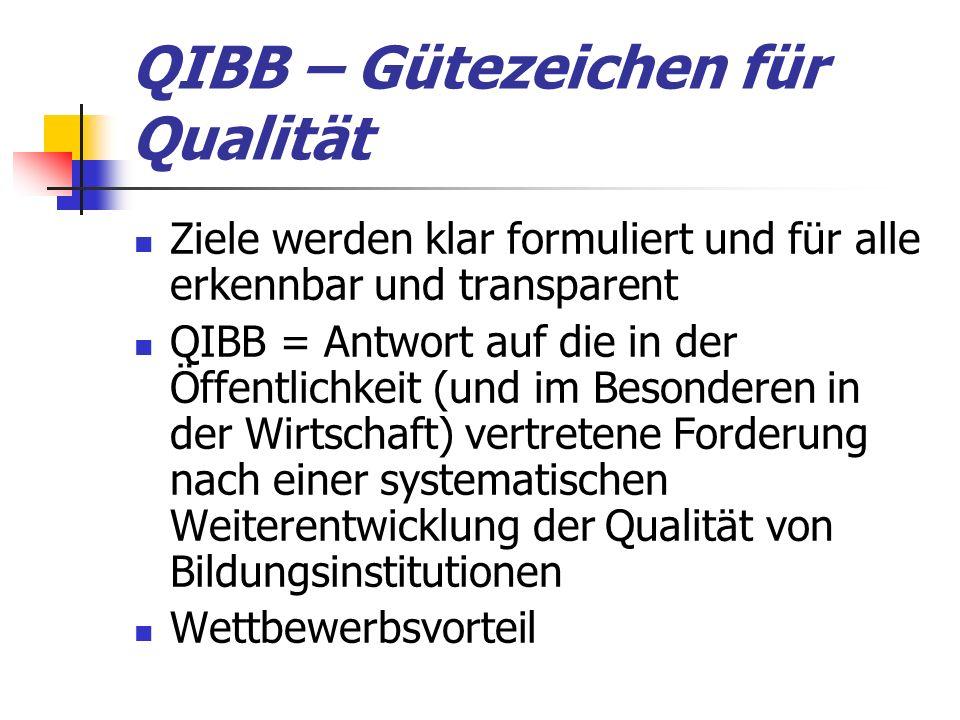 QIBB – Gütezeichen für Qualität Ziele werden klar formuliert und für alle erkennbar und transparent QIBB = Antwort auf die in der Öffentlichkeit (und im Besonderen in der Wirtschaft) vertretene Forderung nach einer systematischen Weiterentwicklung der Qualität von Bildungsinstitutionen Wettbewerbsvorteil