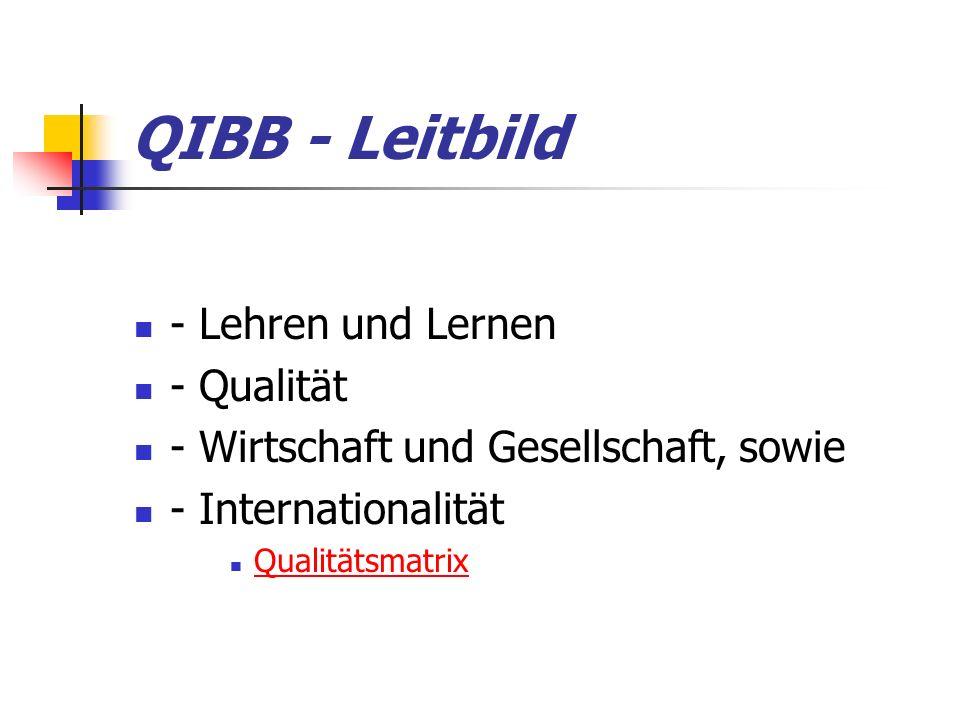 QIBB - Leitbild - Lehren und Lernen - Qualität - Wirtschaft und Gesellschaft, sowie - Internationalität Qualitätsmatrix