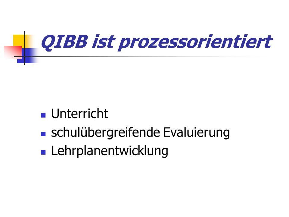 QIBB ist prozessorientiert Unterricht schulübergreifende Evaluierung Lehrplanentwicklung