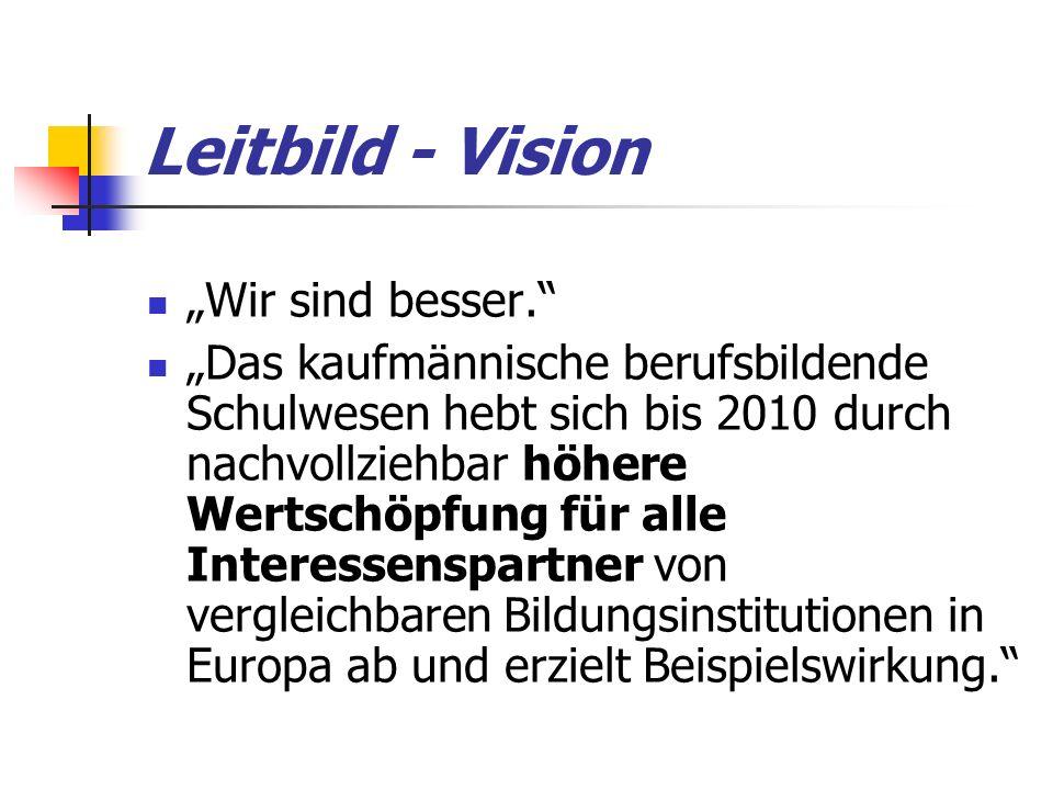"""Leitbild - Vision """"Wir sind besser. """"Das kaufmännische berufsbildende Schulwesen hebt sich bis 2010 durch nachvollziehbar höhere Wertschöpfung für alle Interessenspartner von vergleichbaren Bildungsinstitutionen in Europa ab und erzielt Beispielswirkung."""