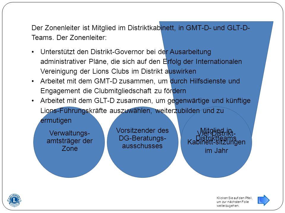 Beratungsaussc huss des Distrikt- Governors Verwaltungsamtsträger der Zone Verwaltungs- amtsträger der Zone Vorsitzender des DG-Beratungs- ausschusses Mitglied in Distriktteams Der Zonenleiter ist Mitglied im Distriktkabinett, in GMT-D- und GLT-D- Teams.