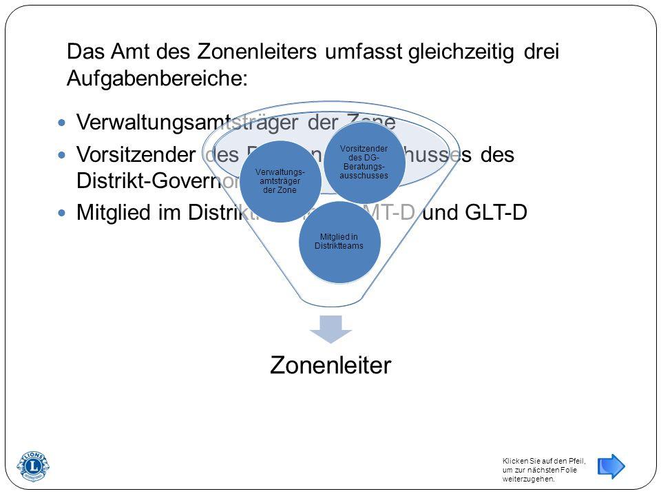 Das Amt des Zonenleiters umfasst gleichzeitig drei Aufgabenbereiche.