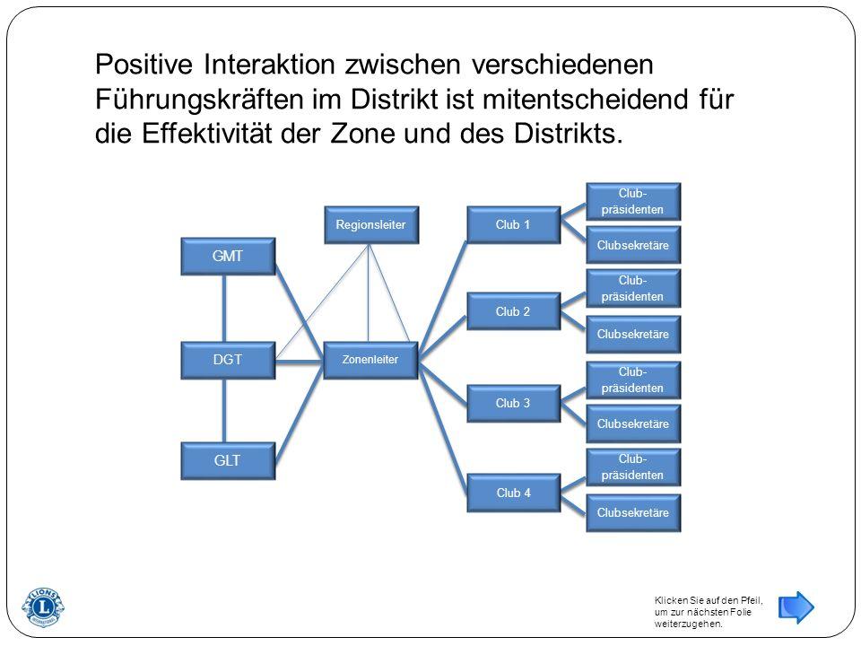 Positive Interaktion zwischen verschiedenen Führungskräften im Distrikt ist mitentscheidend für die Effektivität der Zone und des Distrikts.
