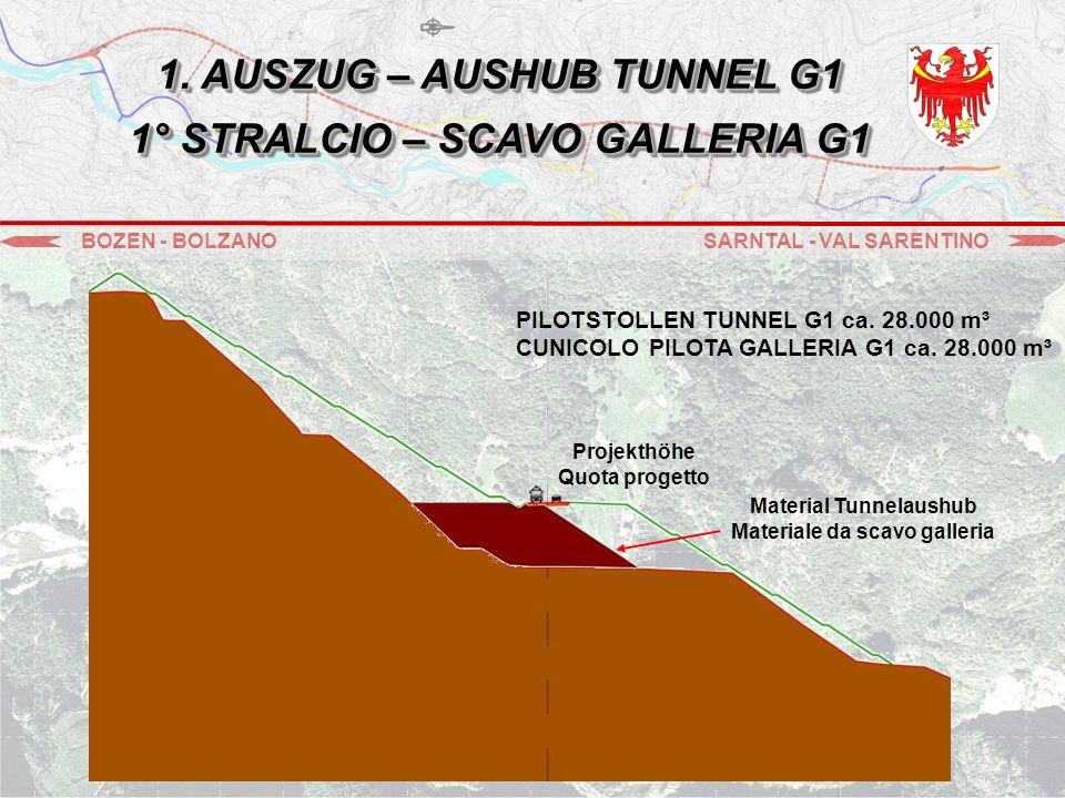 BOZEN - BOLZANOSARNTAL - VAL SARENTINO Material Tunnelaushub Materiale da scavo galleria PILOTSTOLLEN TUNNEL G1 ca.