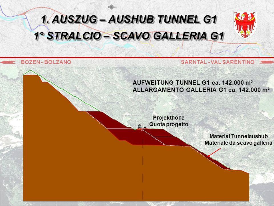 BOZEN - BOLZANOSARNTAL - VAL SARENTINO Material Tunnelaushub Materiale da scavo galleria Projekthöhe Quota progetto AUFWEITUNG TUNNEL G1 ca.