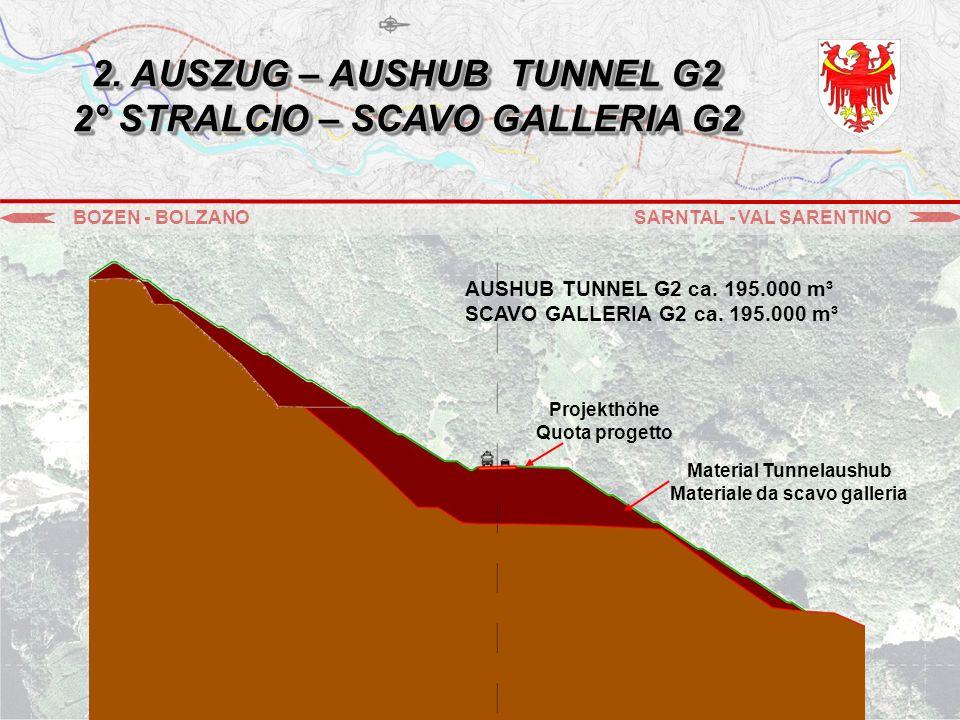 BOZEN - BOLZANOSARNTAL - VAL SARENTINO Material Tunnelaushub Materiale da scavo galleria Projekthöhe Quota progetto AUSHUB TUNNEL G2 ca.