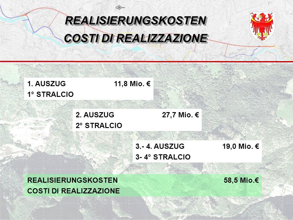 REALISIERUNGSKOSTEN COSTI DI REALIZZAZIONE 1. AUSZUG 1° STRALCIO 11,8 Mio.