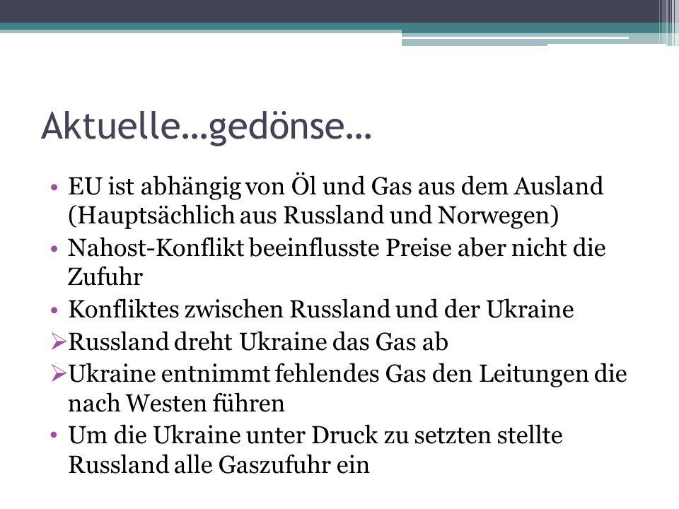 Aktuelle…gedönse… EU ist abhängig von Öl und Gas aus dem Ausland (Hauptsächlich aus Russland und Norwegen) Nahost-Konflikt beeinflusste Preise aber nicht die Zufuhr Konfliktes zwischen Russland und der Ukraine  Russland dreht Ukraine das Gas ab  Ukraine entnimmt fehlendes Gas den Leitungen die nach Westen führen Um die Ukraine unter Druck zu setzten stellte Russland alle Gaszufuhr ein