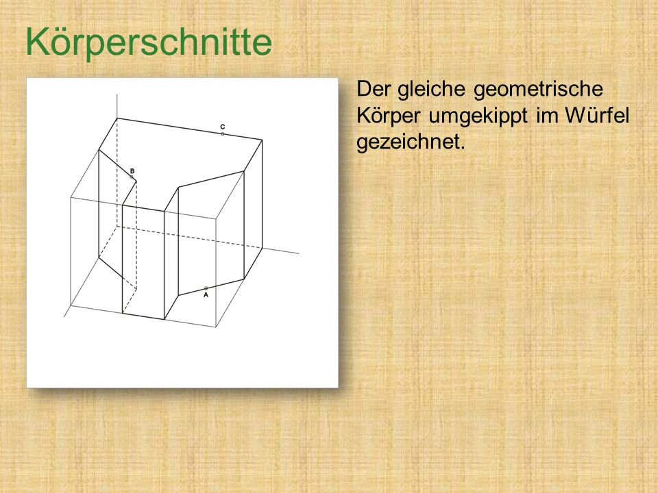 Der gleiche geometrische Körper umgekippt im Würfel gezeichnet. Körperschnitte