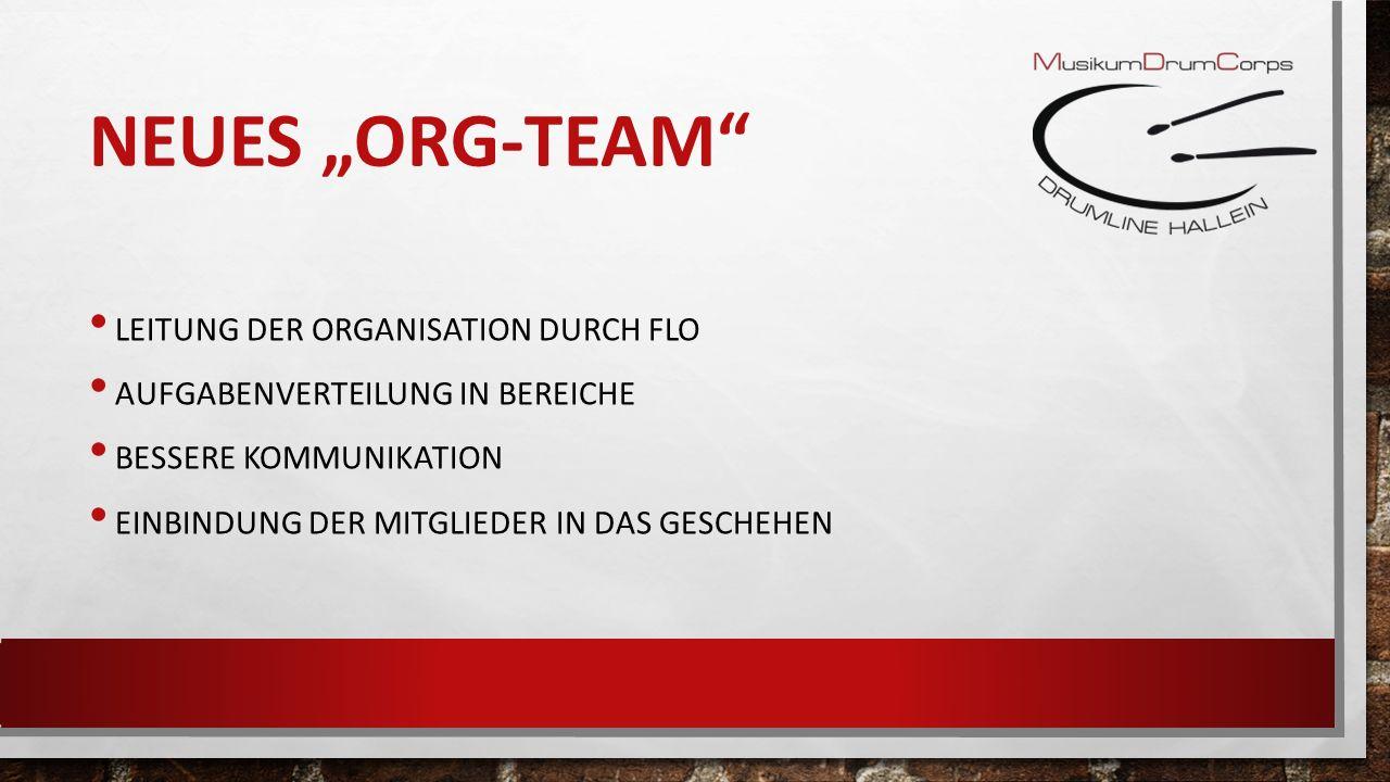 ORG-TEAM BEREICHE EXTERNE KOMMUNIKATION INTERNE KOMMUNIKATION JUGENDARBEIT AUFTRITTE ZEUGWART