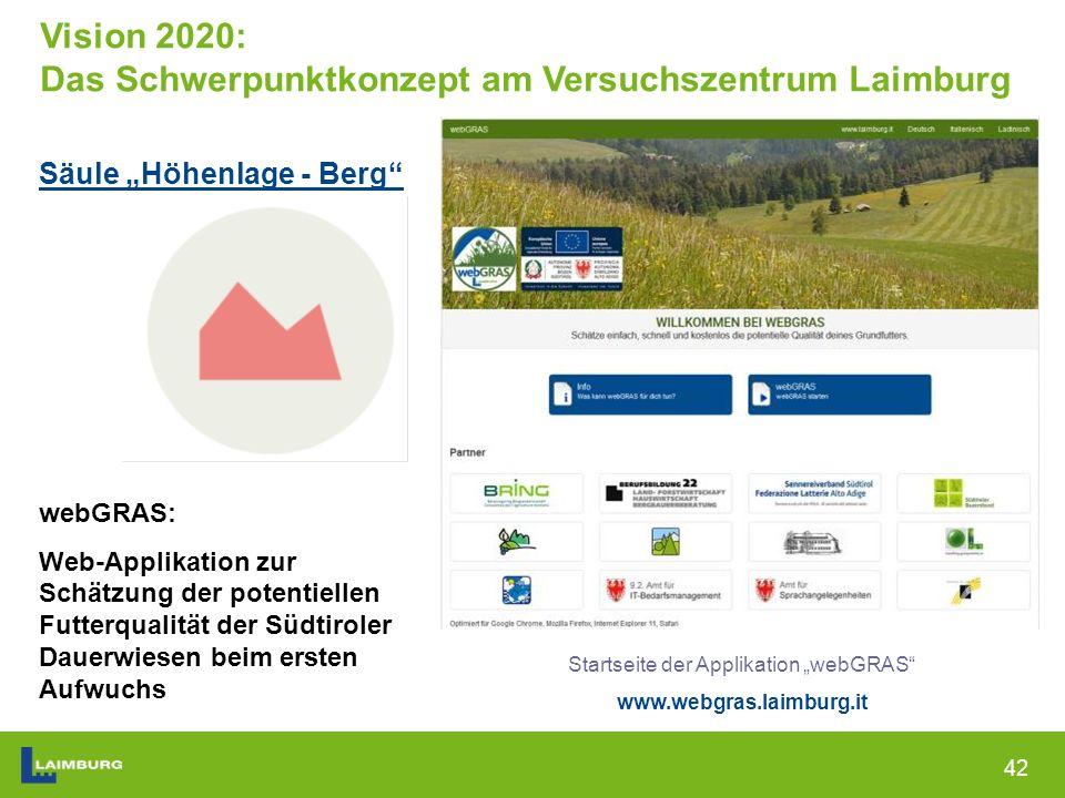 """42 Säule """"Höhenlage - Berg webGRAS: Web-Applikation zur Schätzung der potentiellen Futterqualität der Südtiroler Dauerwiesen beim ersten Aufwuchs Startseite der Applikation """"webGRAS www.webgras.laimburg.it Vision 2020: Das Schwerpunktkonzept am Versuchszentrum Laimburg"""
