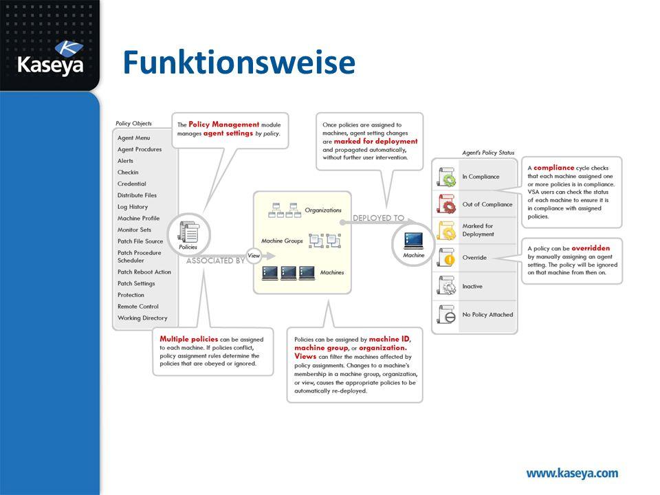 Vorschau KPM in 6.3 Neu in 6.3 – Policy Matrix – KAV/KAM/KES integration – Desktop Policy – Lan Cache – Suspend alarms – Edit Policies
