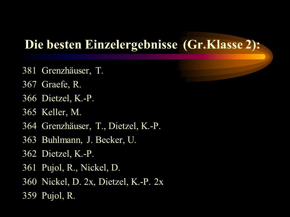 Spitzenergebnisse in der Grundklasse 2 : 14.11.01Pfaffenw. 21400gegenWilhelmsdorf 1( 1335) 23.09.01Neu-Anspach 31397gegen Pfaffenw. 2(1356) 07.10.01Ne