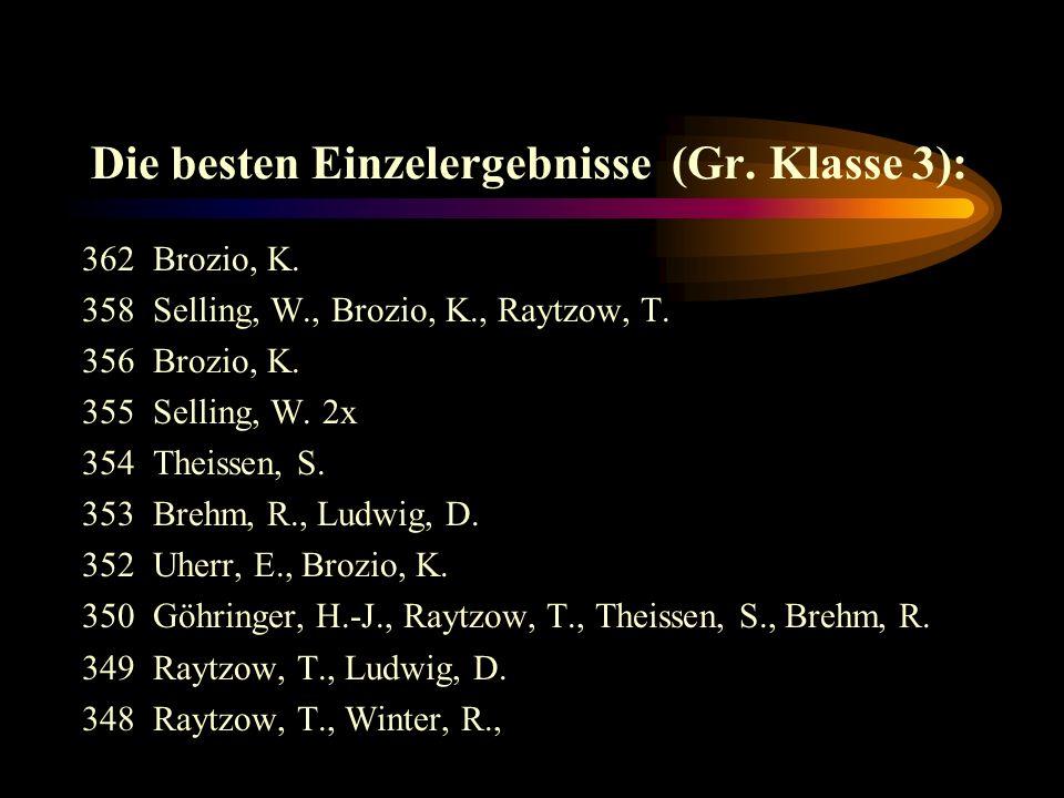 Spitzenergebnisse in der Grundklasse 3 : 19.09.01Usingen 31401beiHundstadt 1 (1259) 02.10.01Usingen 31391gegen Fi / Hu 2(1293) 02.11.01Usingen 31389beiPfaffenw.