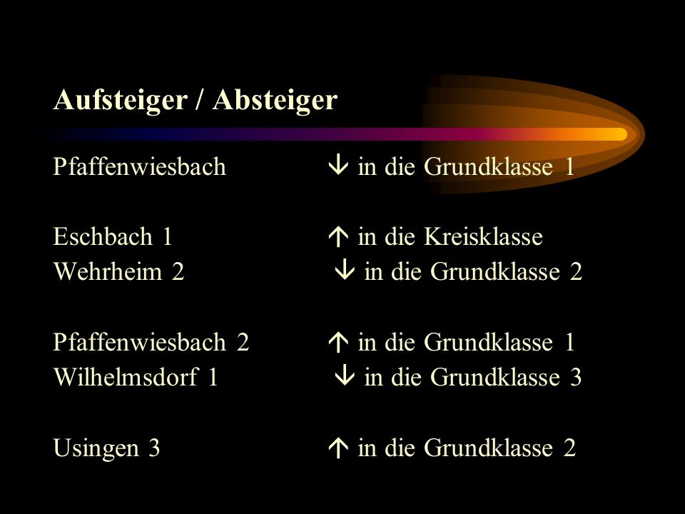 Die besten Einzelergebnisse (Gr. Klasse 3): 362 Brozio, K.