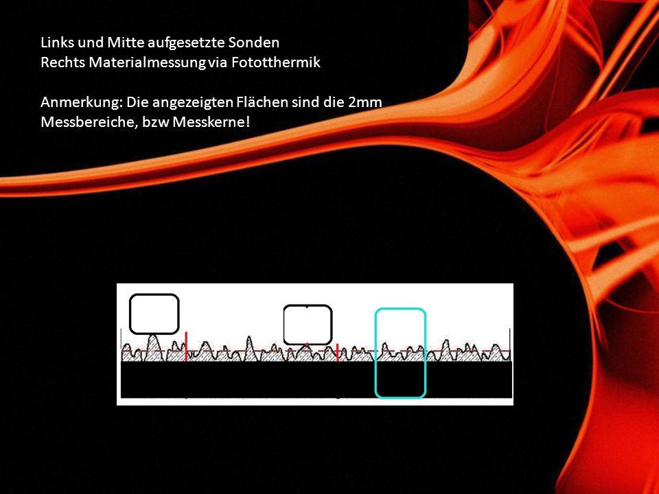 Links und Mitte aufgesetzte Sonden Rechts Materialmessung via Fototthermik Anmerkung: Die angezeigten Flächen sind die 2mm Messbereiche, bzw Messkerne!