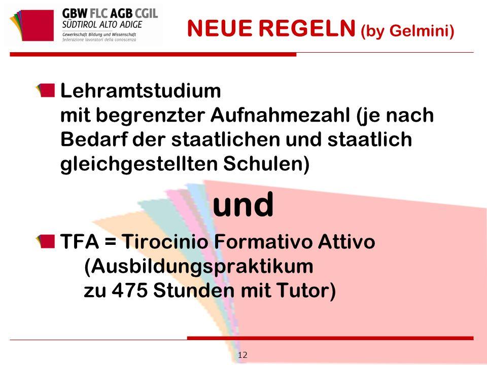 NEUE REGELN (by Gelmini) Lehramtstudium mit begrenzter Aufnahmezahl (je nach Bedarf der staatlichen und staatlich gleichgestellten Schulen) und TFA = Tirocinio Formativo Attivo (Ausbildungspraktikum zu 475 Stunden mit Tutor) 12