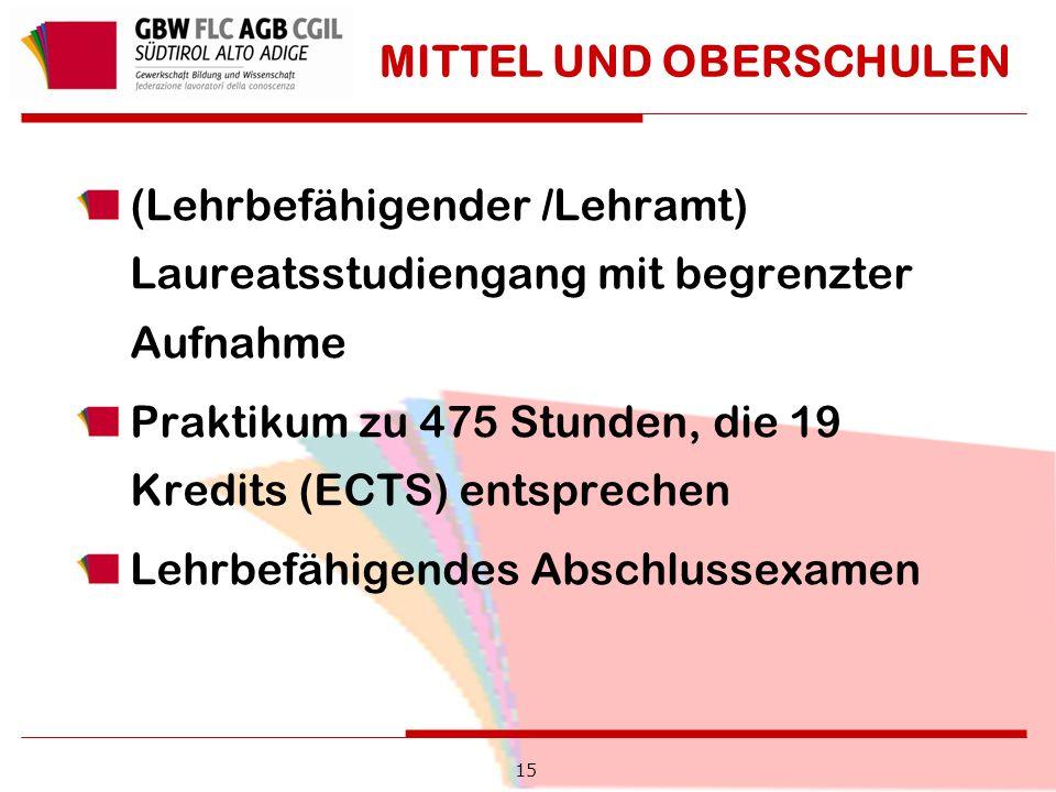 15 MITTEL UND OBERSCHULEN (Lehrbefähigender /Lehramt) Laureatsstudiengang mit begrenzter Aufnahme Praktikum zu 475 Stunden, die 19 Kredits (ECTS) entsprechen Lehrbefähigendes Abschlussexamen