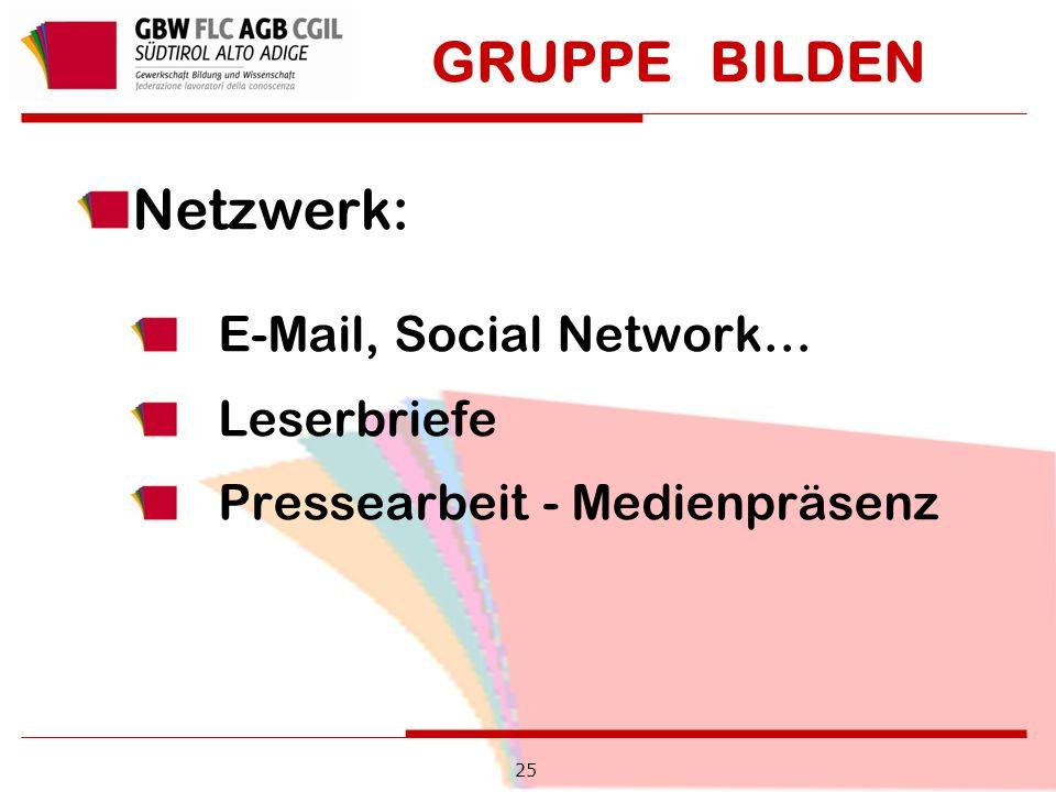 Netzwerk: E-Mail, Social Network… Leserbriefe Pressearbeit - Medienpräsenz 25 GRUPPE BILDEN