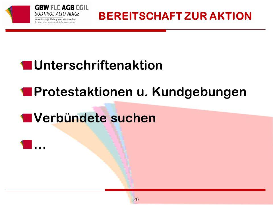 BEREITSCHAFT ZUR AKTION Unterschriftenaktion Protestaktionen u. Kundgebungen Verbündete suchen … 26