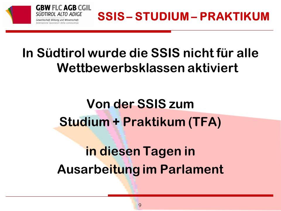 SSIS – STUDIUM – PRAKTIKUM In Südtirol wurde die SSIS nicht für alle Wettbewerbsklassen aktiviert Von der SSIS zum Studium + Praktikum (TFA) in diesen Tagen in Ausarbeitung im Parlament 9