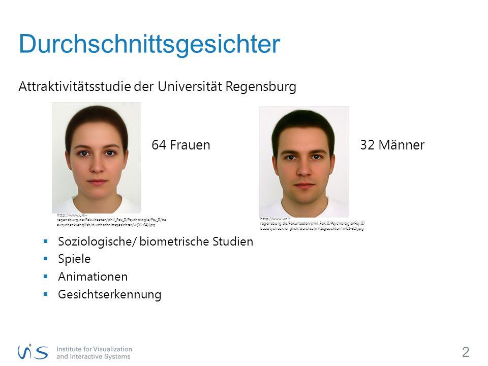 Attraktivitätsstudie der Universität Regensburg 64 Frauen32 Männer  Soziologische/ biometrische Studien  Spiele  Animationen  Gesichtserkennung 2