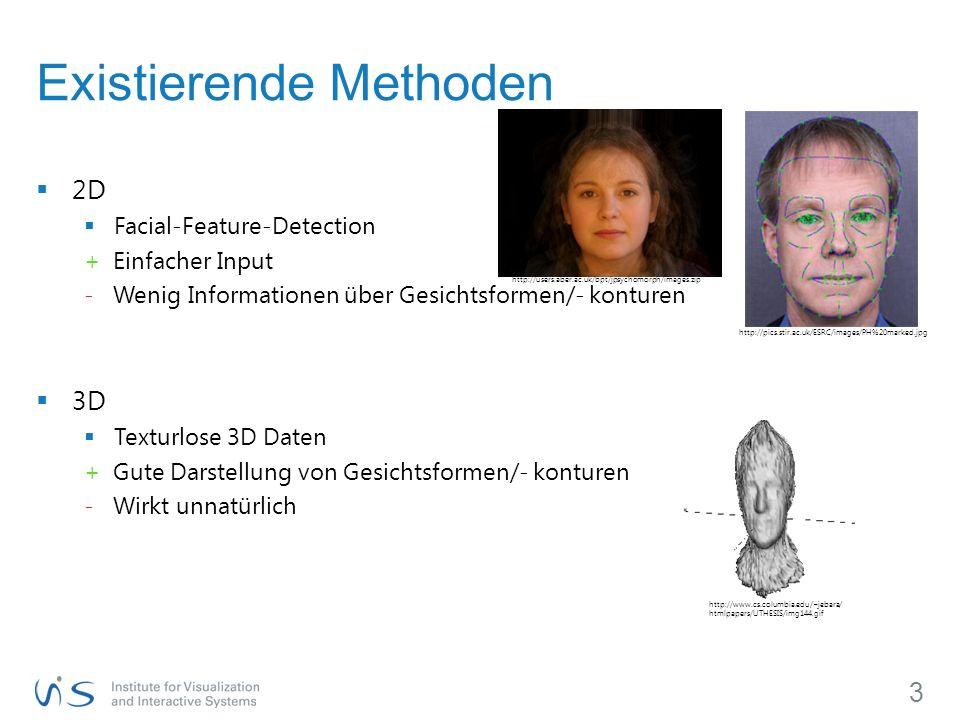  2D  Facial-Feature-Detection + Einfacher Input - Wenig Informationen über Gesichtsformen/- konturen  3D  Texturlose 3D Daten + Gute Darstellung von Gesichtsformen/- konturen - Wirkt unnatürlich 3 Existierende Methoden http://pics.stir.ac.uk/ESRC/images/PH%20marked.jpg http://www.cs.columbia.edu/~jebara/ htmlpapers/UTHESIS/img144.gif http://users.aber.ac.uk/bpt/jpsychomorph/images.zip