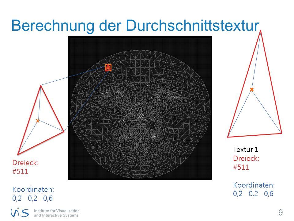 9 Textur 1 Dreieck: #511 Koordinaten: 0,2 0,2 0,6 Dreieck: #511 Koordinaten: 0,2 0,2 0,6 Berechnung der Durchschnittstextur