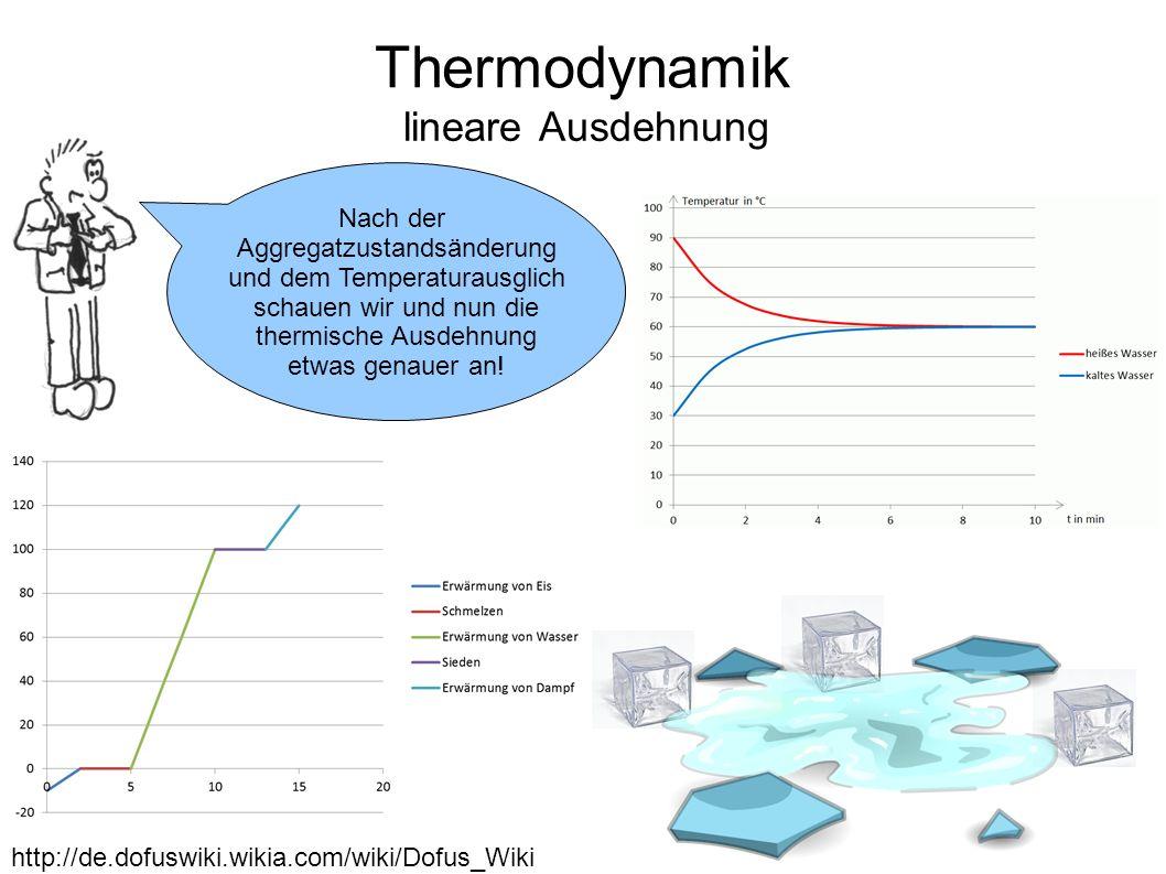 Thermodynamik lineare Ausdehnung Nach der Aggregatzustandsänderung und dem Temperaturausglich schauen wir und nun die thermische Ausdehnung etwas genauer an.