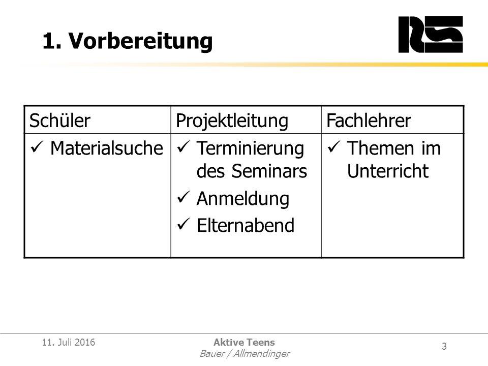 3 11. Juli 2016Aktive Teens Bauer / Allmendinger 1.