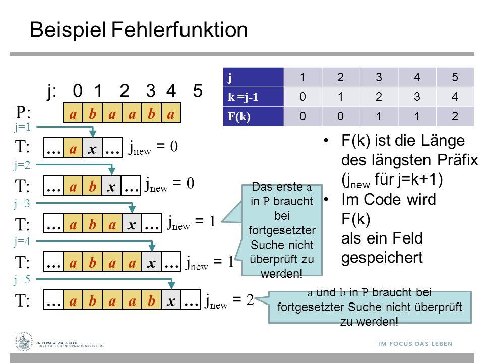 Beispiel Fehlerfunktion F(k) ist die Länge des längsten Präfix (j new für j=k+1) abaaba j: 0 1 2 3 4 5 x…… j=1 j new = 0 a Im Code wird F(k) als ein Feld gespeichert ab aba abaa abaab x… j=2 x… j=3 x… j=4 x… j=5 … … … … j new = 0 j new = 1 j new = 2 j 12345 k =j-1 01234 F(k) 00112 P: T: Das erste a in P braucht bei fortgesetzter Suche nicht überprüft zu werden.