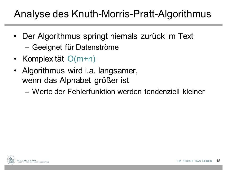 Analyse des Knuth-Morris-Pratt-Algorithmus Der Algorithmus springt niemals zurück im Text –Geeignet für Datenströme Komplexität O(m+n) Algorithmus wird i.a.