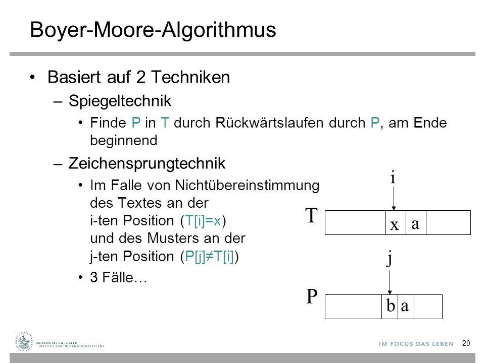Boyer-Moore-Algorithmus Basiert auf 2 Techniken –Spiegeltechnik Finde P in T durch Rückwärtslaufen durch P, am Ende beginnend –Zeichensprungtechnik Im Falle von Nichtübereinstimmung des Textes an der i-ten Position (T[i]=x) und des Musters an der j-ten Position (P[j]≠T[i]) 3 Fälle… x a T i b a P j 20