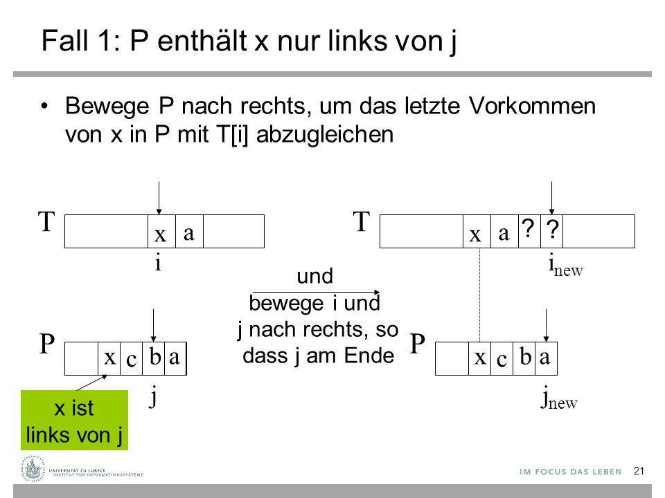 Fall 1: P enthält x nur links von j Bewege P nach rechts, um das letzte Vorkommen von x in P mit T[i] abzugleichen x a T i b a P j x c x a T i new b a P j new x c .
