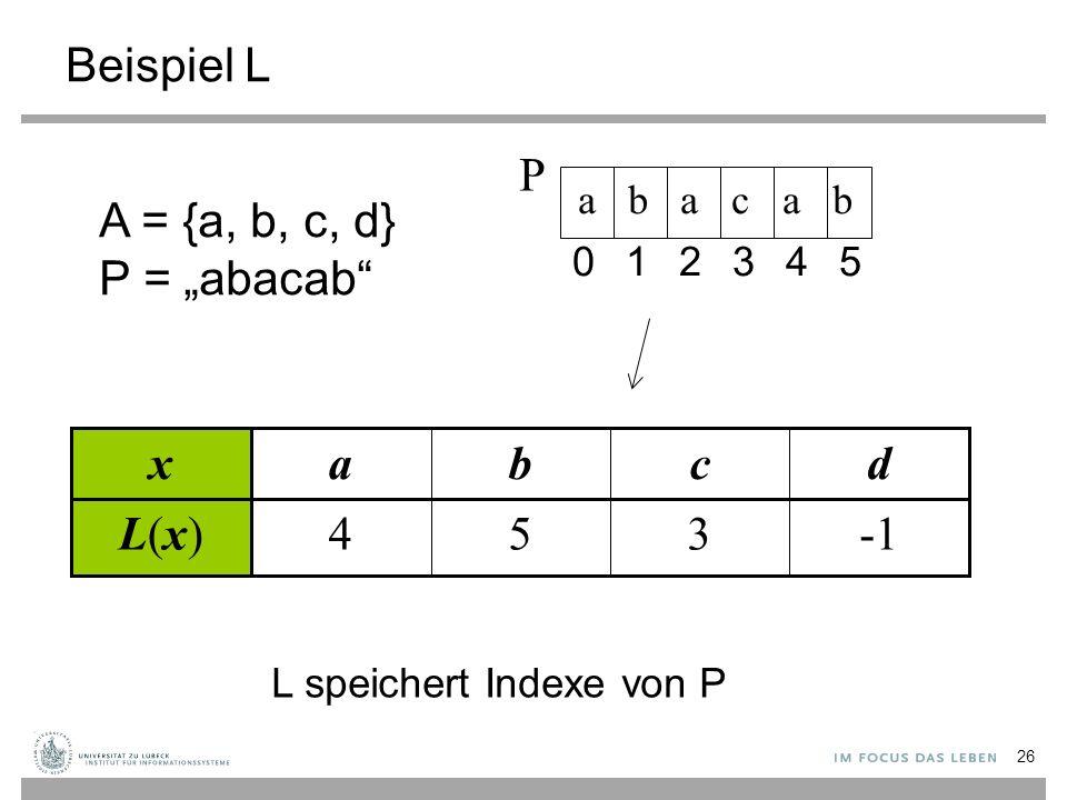 """Beispiel L 354L(x)L(x) dcbax abacab 012345 P L speichert Indexe von P 26 A = {a, b, c, d} P = """"abacab"""