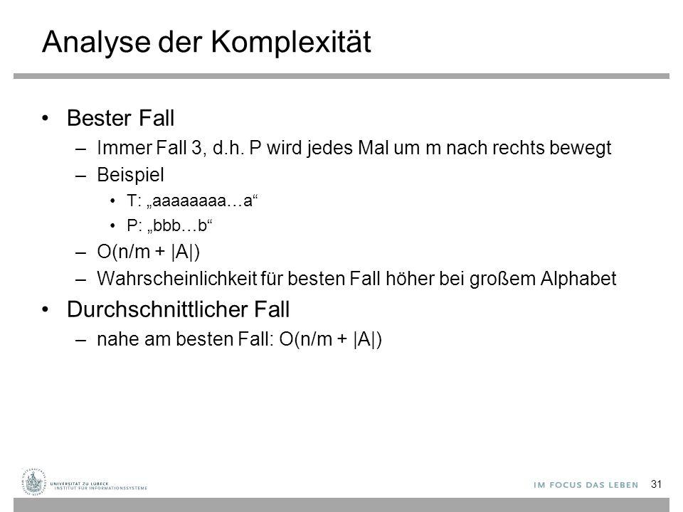 Analyse der Komplexität Bester Fall –Immer Fall 3, d.h.