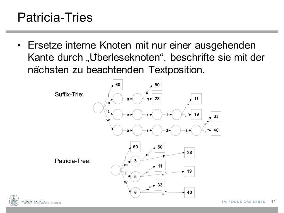 """Patricia-Tries Ersetze interne Knoten mit nur einer ausgehenden Kante durch """"U ̈ berleseknoten , beschrifte sie mit der na ̈ chsten zu beachtenden Textposition."""