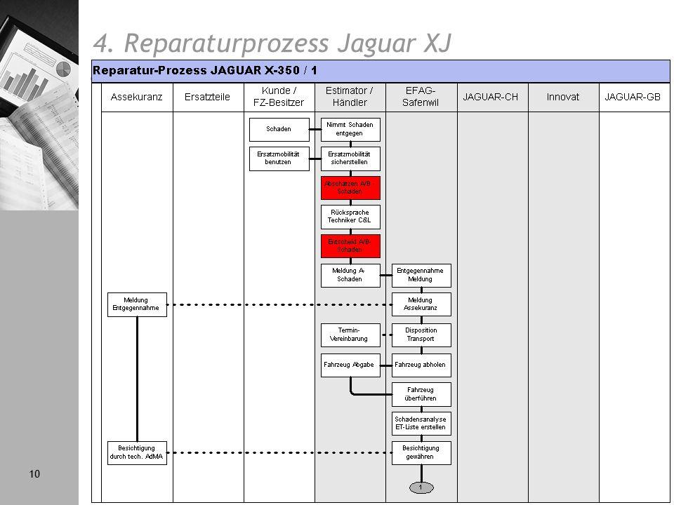 0100076ZU.ppt 10 4. Reparaturprozess Jaguar XJ