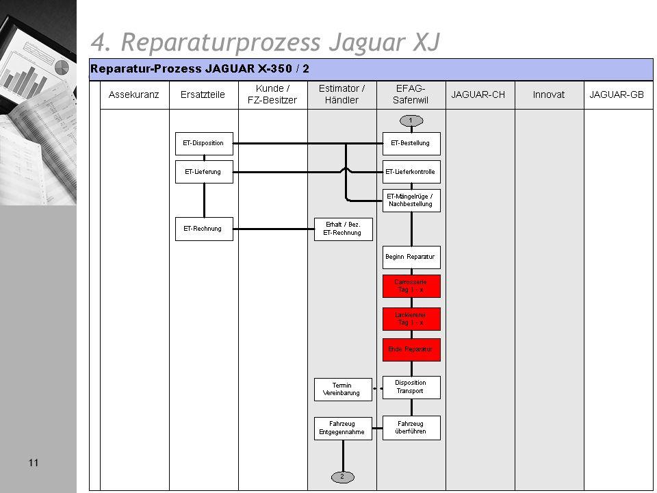 0100076ZU.ppt 11 4. Reparaturprozess Jaguar XJ